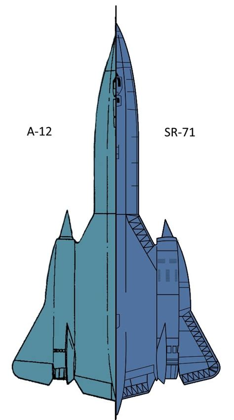 What are the differences between the SR 71 variants in