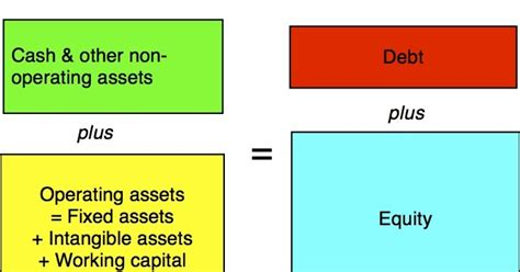 Musings on Markets: A tangled web of values: Enterprise
